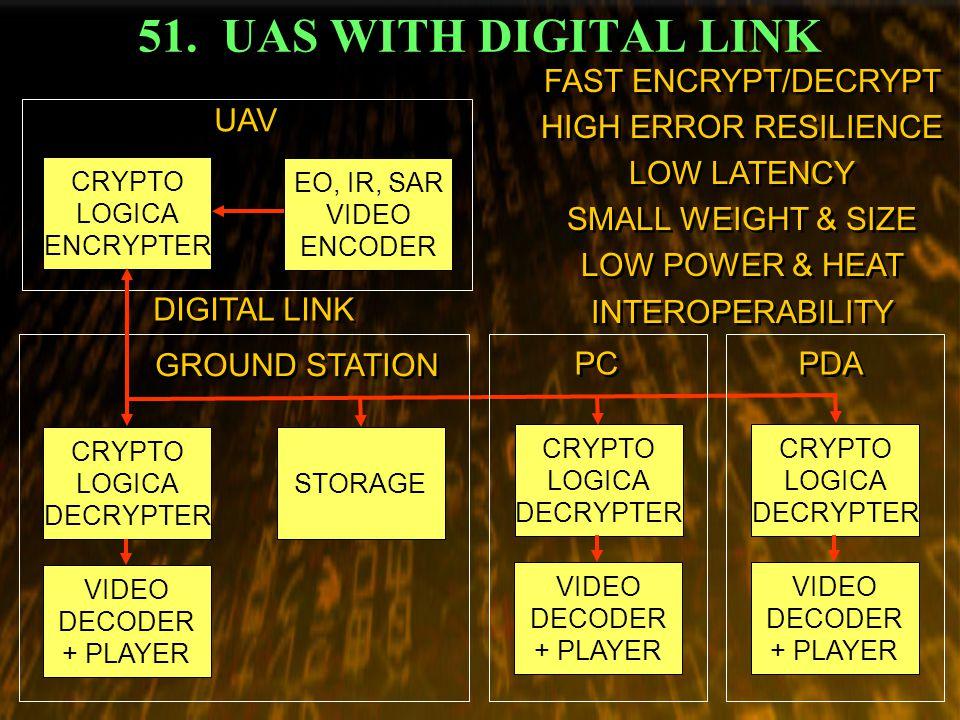 51. UAS WITH DIGITAL LINK VIDEO DECODER + PLAYER EO, IR, SAR VIDEO ENCODER CRYPTO LOGICA DECRYPTER CRYPTO LOGICA ENCRYPTER STORAGE FAST ENCRYPT/DECRYP