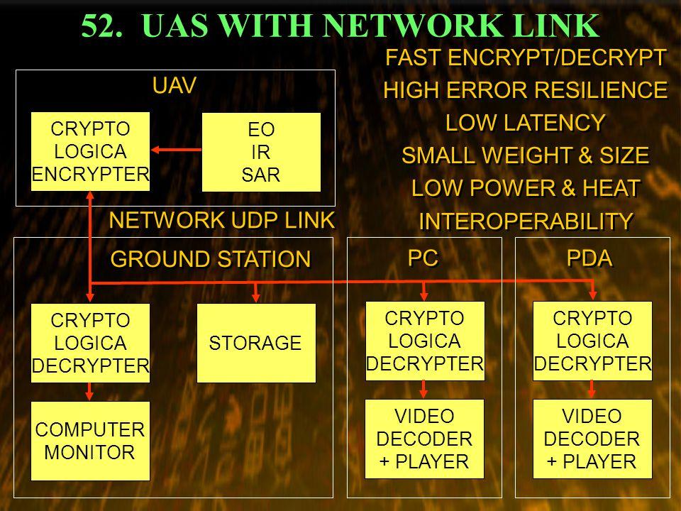 52. UAS WITH NETWORK LINK COMPUTER MONITOR EO IR SAR CRYPTO LOGICA DECRYPTER CRYPTO LOGICA ENCRYPTER STORAGE VIDEO DECODER + PLAYER CRYPTO LOGICA DECR