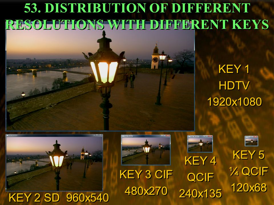 53. DISTRIBUTION OF DIFFERENT RESOLUTIONS WITH DIFFERENT KEYS KEY 1 HDTV 1920x1080 KEY 1 HDTV 1920x1080 KEY 2 SD 960x540 KEY 3 CIF 480x270 KEY 3 CIF 4