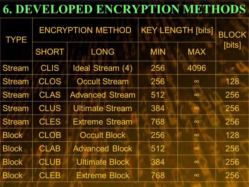 6. DEVELOPED ENCRYPTION METHODS TYPE ENCRYPTION METHODKEY LENGTH [bits] BLOCK [bits] SHORTLONGMINMAX StreamCLISIdeal Stream (4)2564096 ∞ StreamCLOSOcc