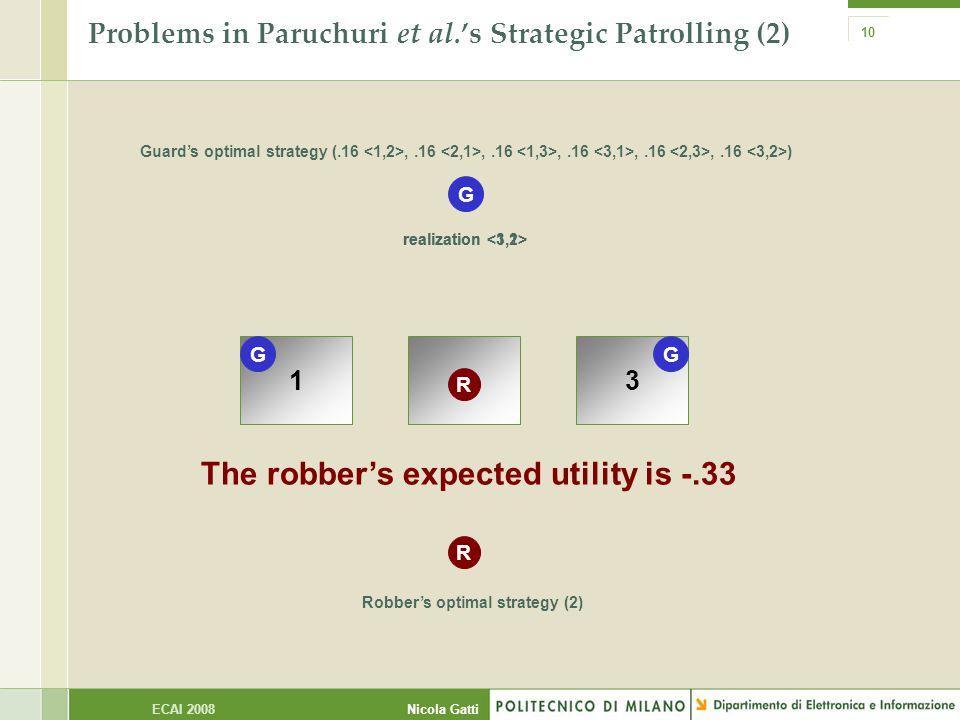 Nicola GattiECAI 2008 10 Problems in Paruchuri et al.'s Strategic Patrolling (2) 123 R G Guard's optimal strategy (.16,.16,.16,.16,.16,.16 ) Robber's