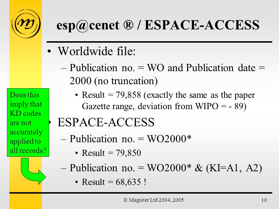 © Magister Ltd 2004, 200510 esp@cenet ® / ESPACE-ACCESS Worldwide file: –Publication no.