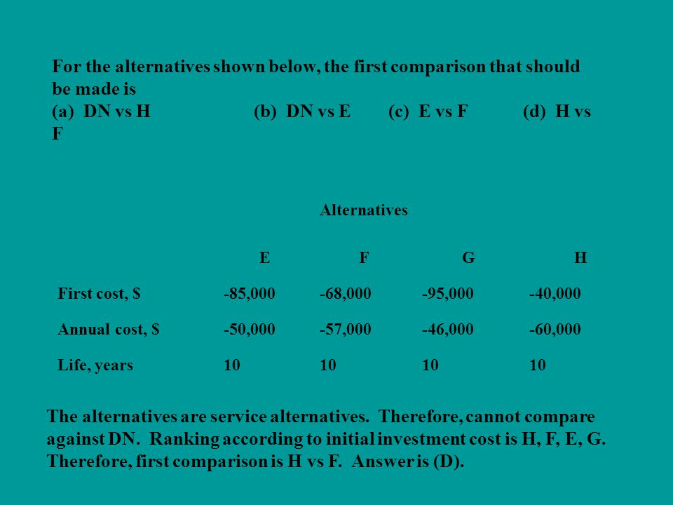 For the alternatives shown below, the first comparison that should be made is (a) DN vs H(b) DN vs E(c) E vs F(d) H vs F Alternatives EFGH First cost,