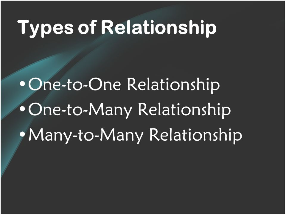 Types of Relationship One-to-One Relationship One-to-Many Relationship Many-to-Many Relationship