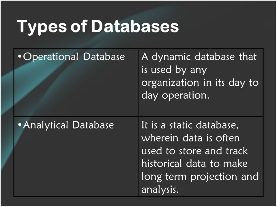 Types of Databases Operational DatabaseA dynamic database that is used by any organization in its day to day operation.