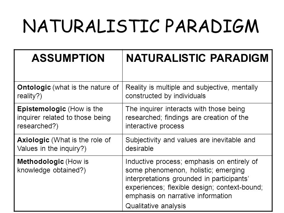 NATURALISTIC PARADIGM ASSUMPTIONNATURALISTIC PARADIGM Ontologic (what is the nature of reality?) Reality is multiple and subjective, mentally construc