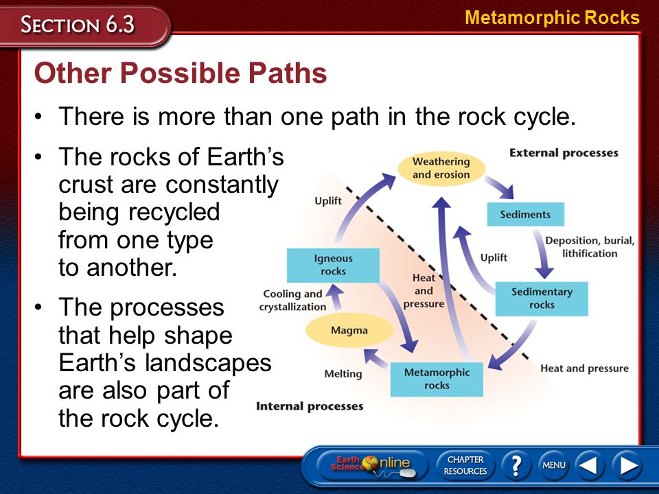 Other Possible Paths There is more than one path in the rock cycle. Metamorphic Rocks The rocks of Earth's crust are constantly being recycled from on