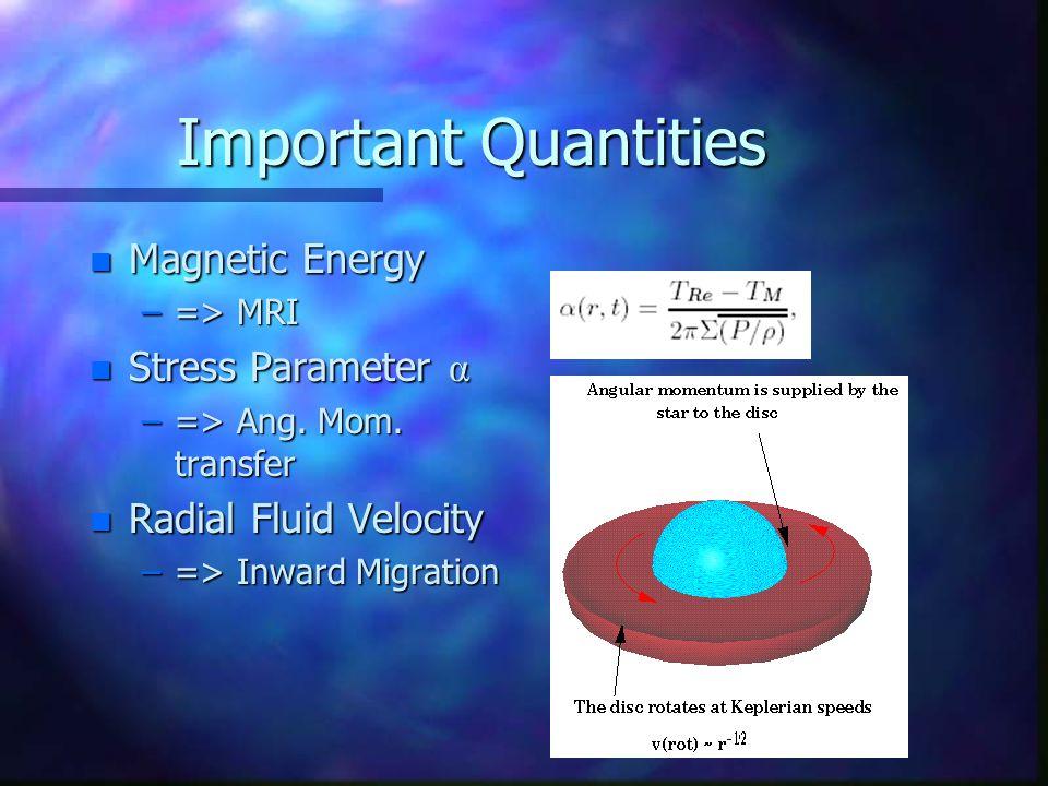 Important Quantities n Magnetic Energy –=> MRI Stress Parameter α Stress Parameter α –=> Ang.