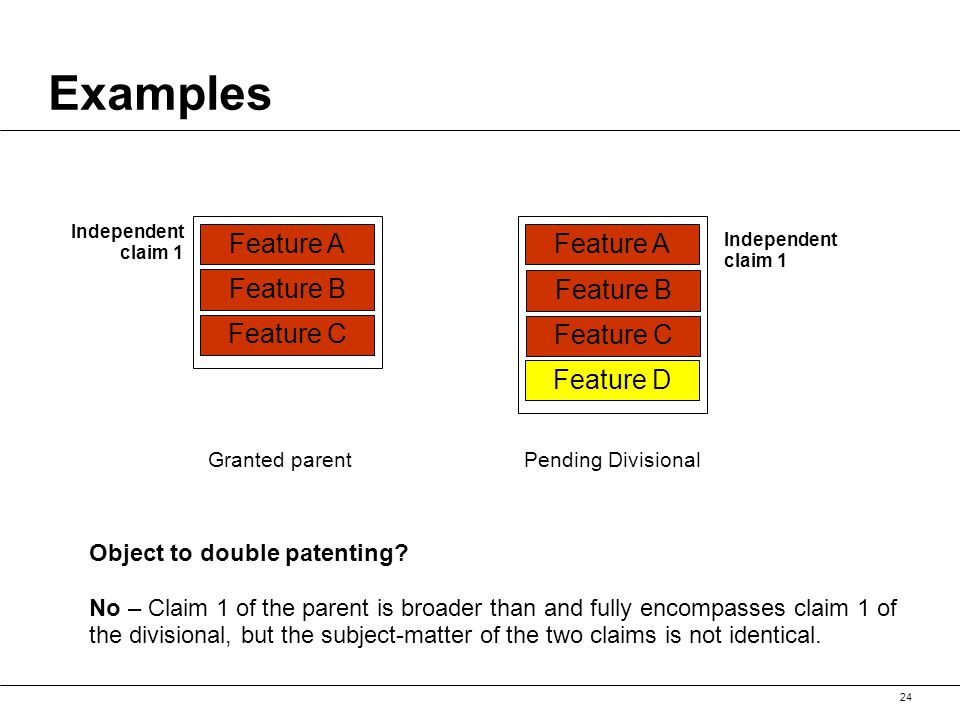 Examples 24 Feature A Feature B Feature C Independent claim 1 Granted parent Feature A Feature B Feature C Feature D Independent claim 1 Pending Divisional Object to double patenting.