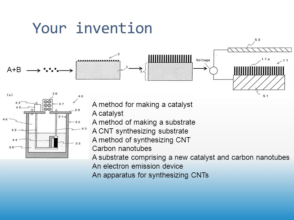 … … A+B A method for making a catalyst A catalyst A method of making a substrate A CNT synthesizing substrate A method of synthesizing CNT Carbon nanotubes A substrate comprising a new catalyst and carbon nanotubes An electron emission device An apparatus for synthesizing CNTs
