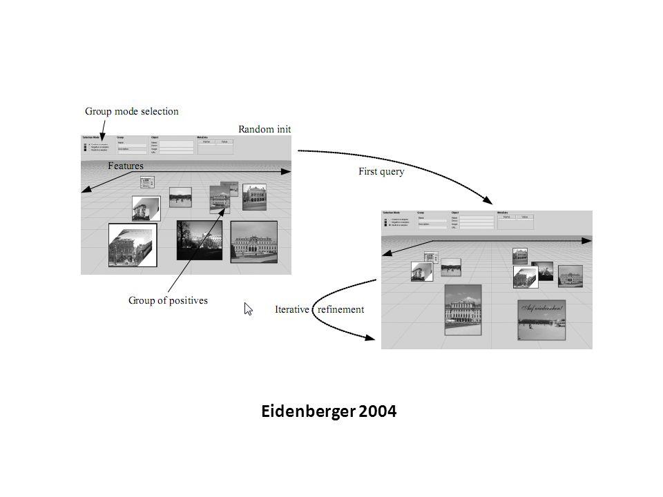 Eidenberger 2004
