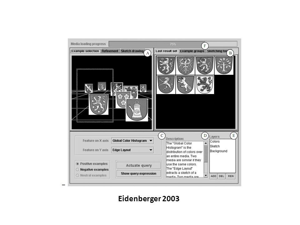 Eidenberger 2003