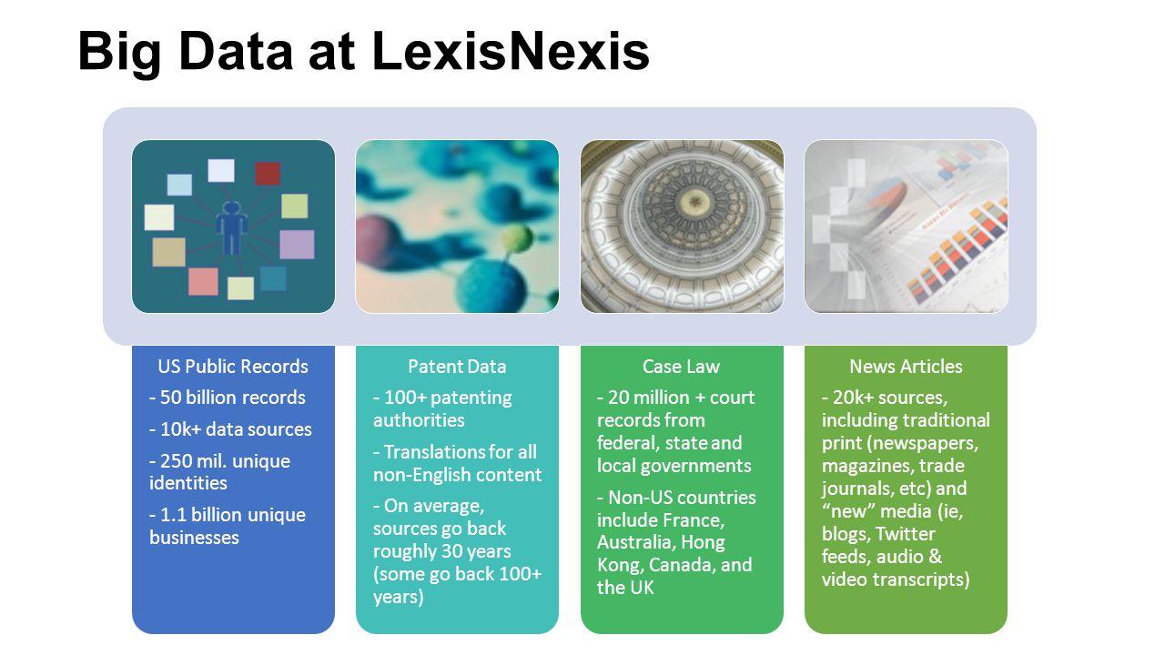 Big Data at LexisNexis US Public Records - 50 billion records - 10k+ data sources - 250 mil.