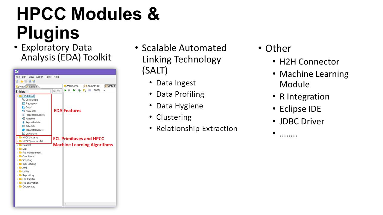 HPCC Modules & Plugins Exploratory Data Analysis (EDA) Toolkit Scalable Automated Linking Technology (SALT) Data Ingest Data Profiling Data Hygiene Clustering Relationship Extraction Other H2H Connector Machine Learning Module R Integration Eclipse IDE JDBC Driver ……..