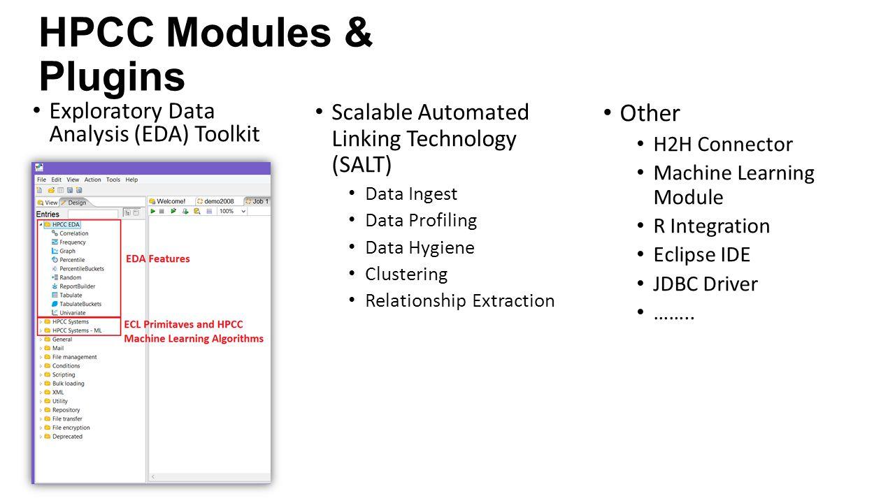 HPCC Modules & Plugins Exploratory Data Analysis (EDA) Toolkit Scalable Automated Linking Technology (SALT) Data Ingest Data Profiling Data Hygiene Cl