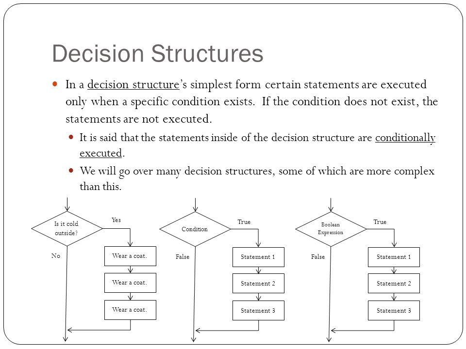 The if Statement The most basic decision structure in Java is the if statement.