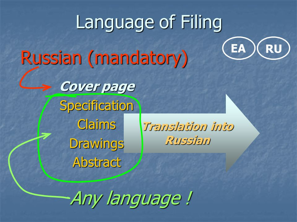 Language of Filing Cover page SpecificationClaimsDrawingsAbstract EA RU Russian (mandatory) Any language ! Translation into Russian