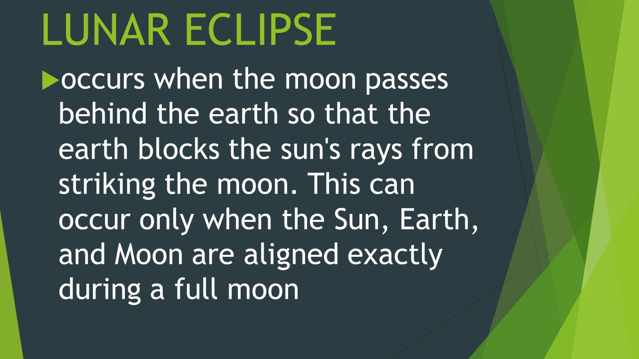 LUNAR ECLIPSE  occurs when the moon passes behind the earth so that the earth blocks the sun s rays from striking the moon.