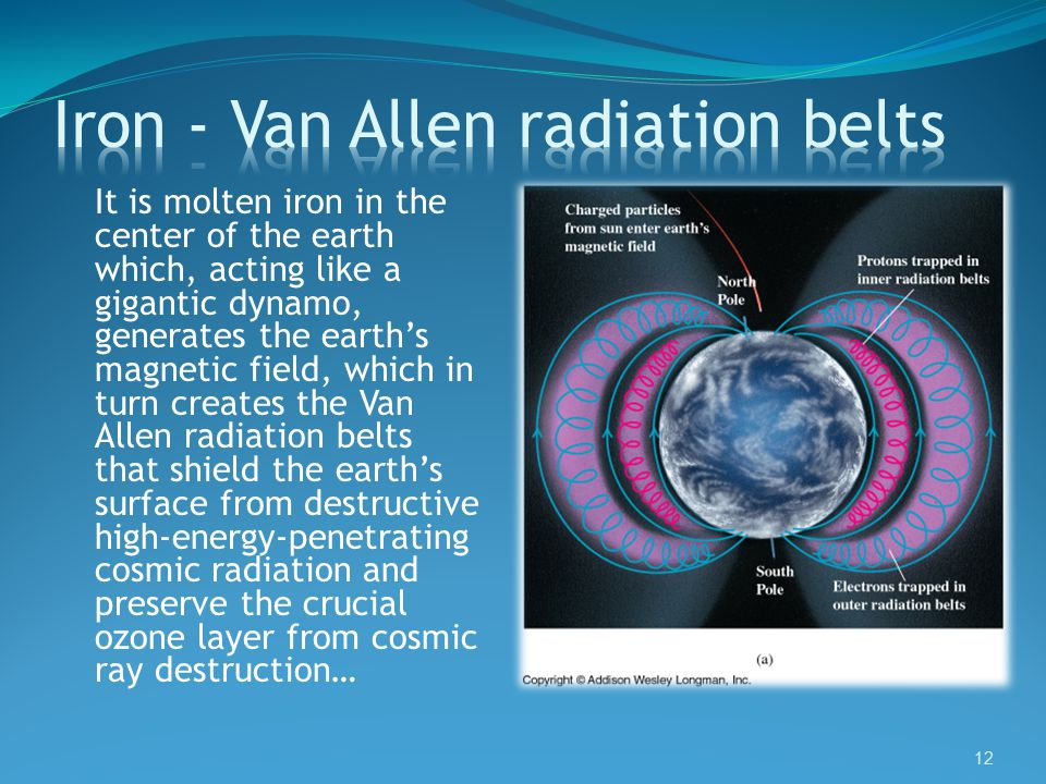 It is molten iron in the center of the earth which, acting like a gigantic dynamo, generates the earth's magnetic field, which in turn creates the Van Allen radiation belts that shield the earth's surface from destructive high-energy-penetrating cosmic radiation and preserve the crucial ozone layer from cosmic ray destruction… 12
