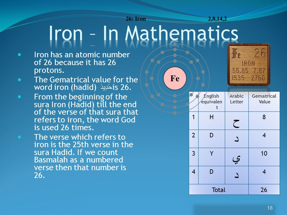 Iron has an atomic number of 26 because it has 26 protons.