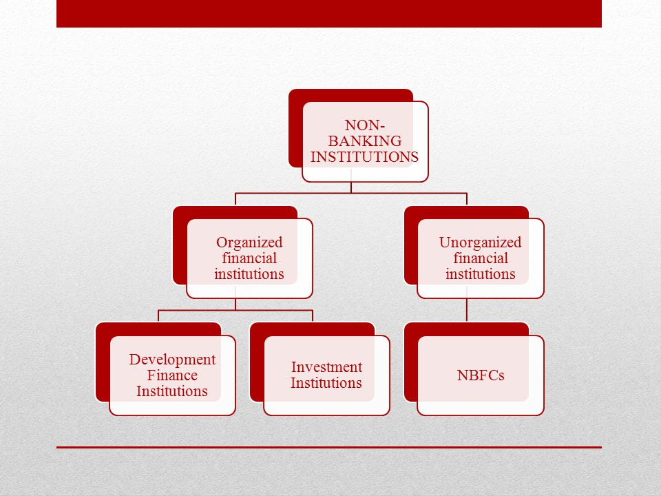 NON- BANKING INSTITUTIONS Organized financial institutions Development Finance Institutions Investment Institutions Unorganized financial institutions NBFCs