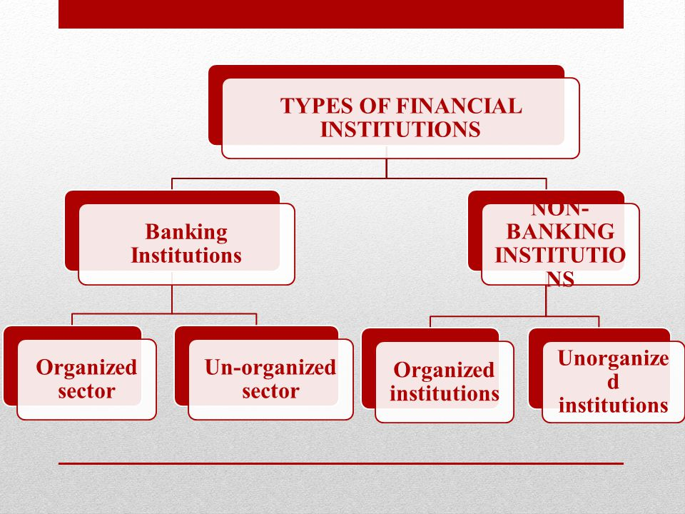 Banking Institutions Organized sector Un-organized sector NON- BANKING INSTITUTIO NS Organized institutions Unorganize d institutions