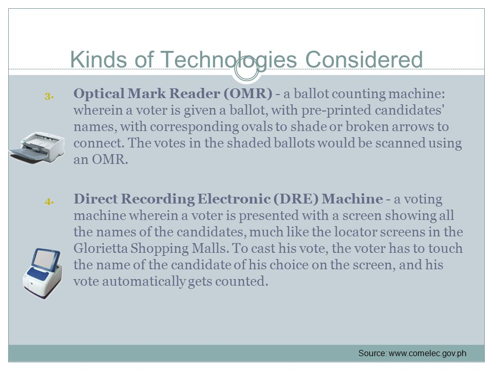 Kinds of Technologies Considered 3.