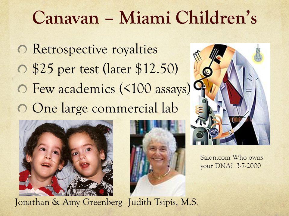 Canavan – Miami Children's Retrospective royalties $25 per test (later $12.50) Few academics (<100 assays) One large commercial lab Salon.com Who owns