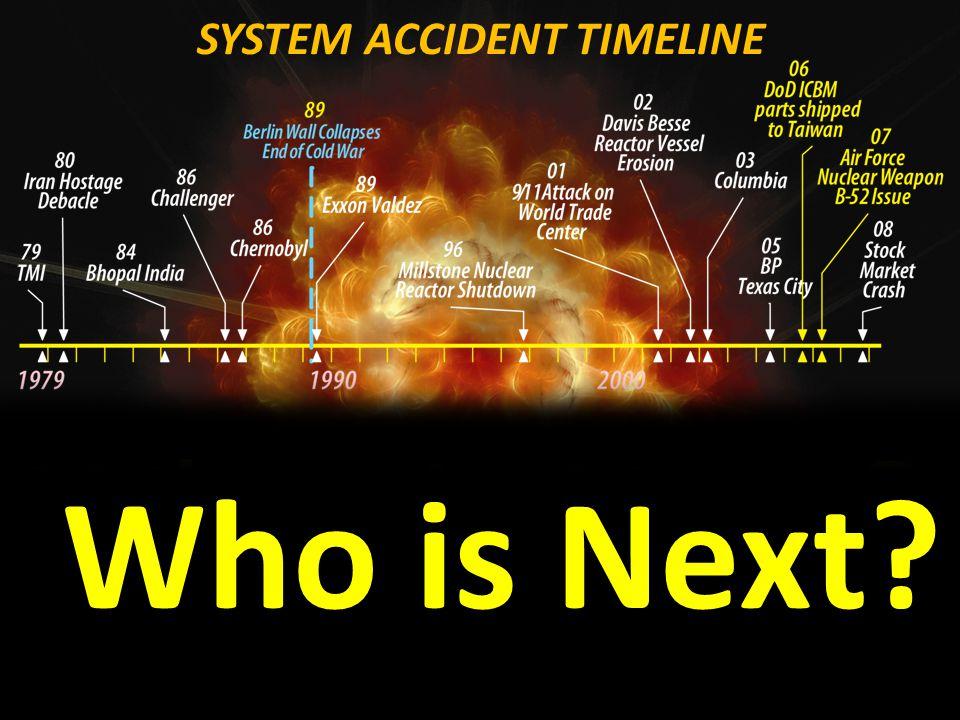 SYSTEM ACCIDENT TIMELINE 1979 - Three Mile Island 1984 – Bhopal India 1986 – NASA Challenger 1986 – Chernobyl 1989 – Exxon Valdez 1996 – Millstone 200