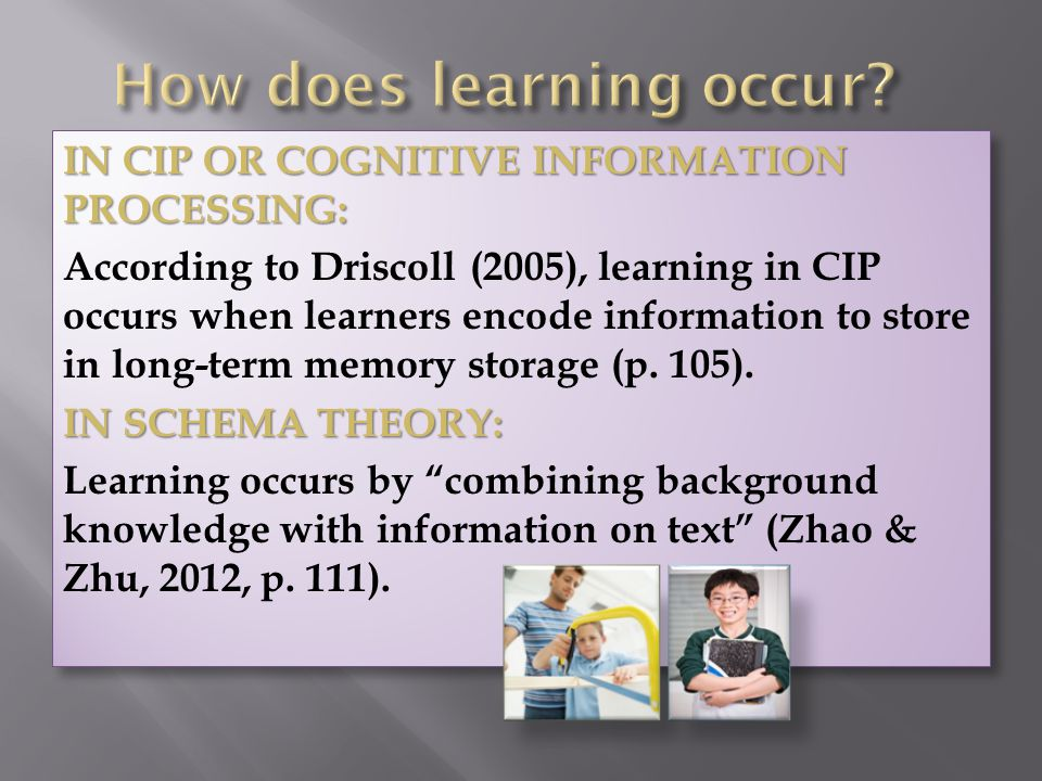 IN CIP OR COGNITIVE INFORMATION PROCESSING: According to Driscoll (2005), learning in CIP occurs when learners encode information to store in long-term memory storage (p.