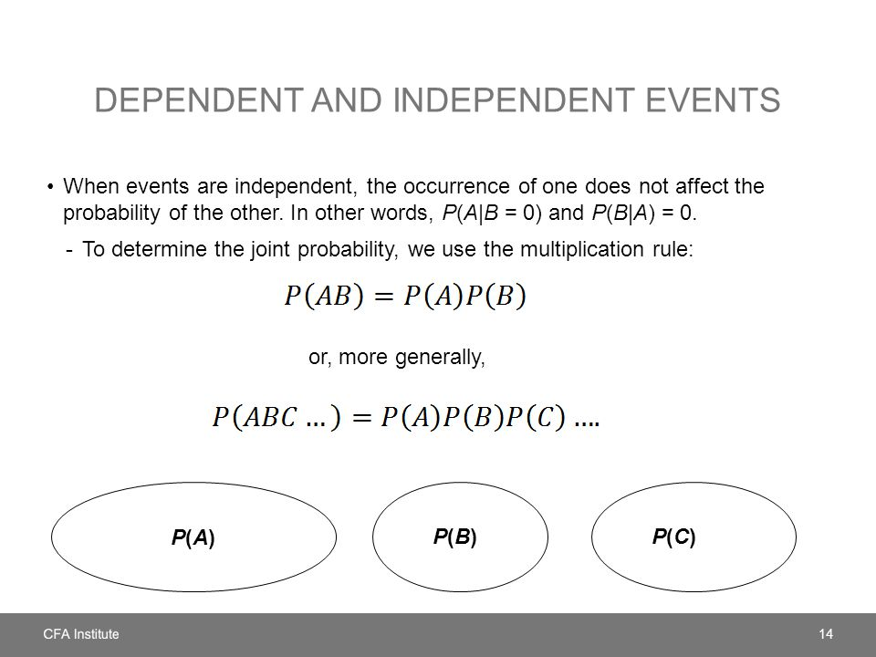 DEPENDENT AND INDEPENDENT EVENTS When events are independent, the occurrence of one does not affect the probability of the other. In other words, P(A|