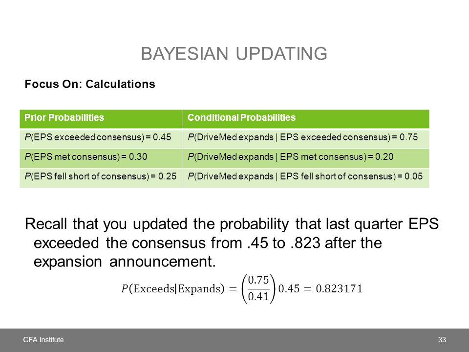 BAYESIAN UPDATING Focus On: Calculations Recall that you updated the probability that last quarter EPS exceeded the consensus from.45 to.823 after the expansion announcement.