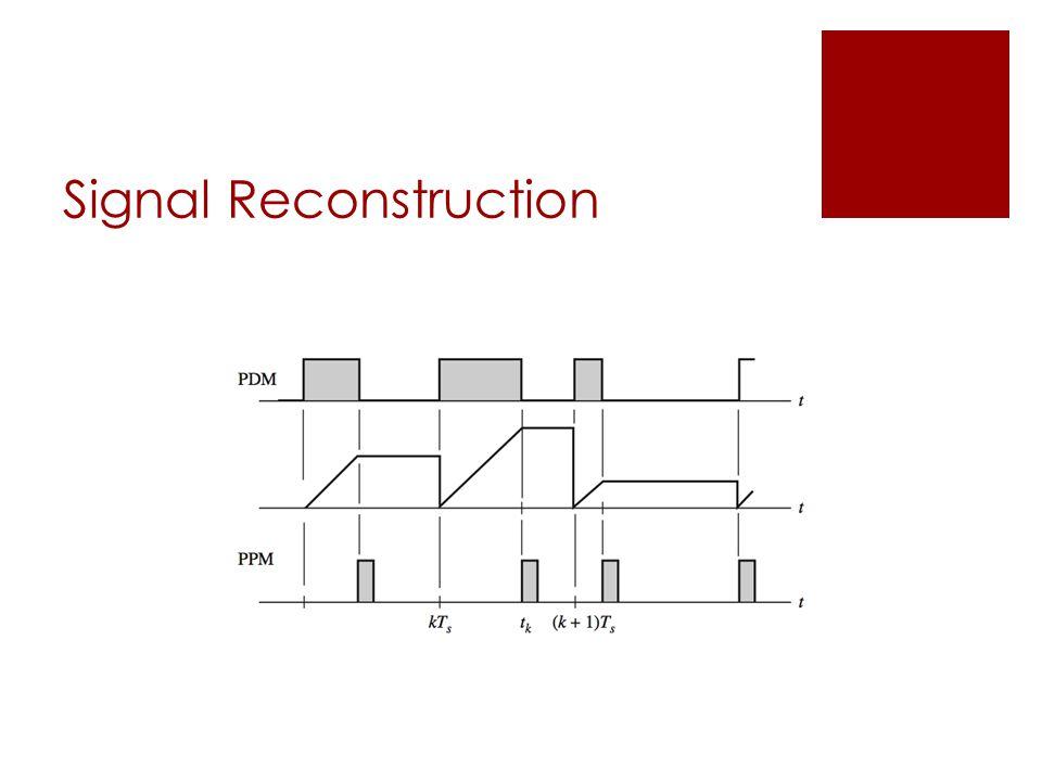 Signal Reconstruction