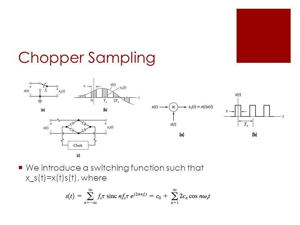 Chopper Sampling  We introduce a switching function such that x_s(t)=x(t)s(t), where