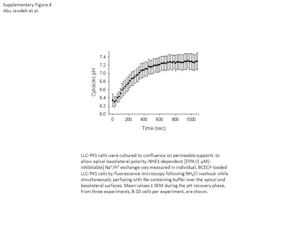 Supplementary Figure 4 Abu Jawdeh et al.