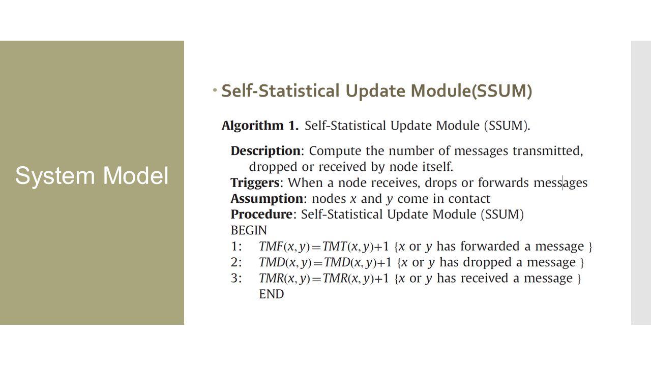  Self-Statistical Update Module(SSUM)