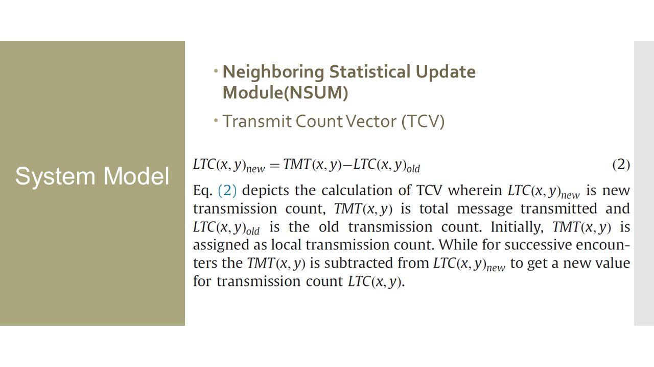 System Model  Neighboring Statistical Update Module(NSUM)  Transmit Count Vector (TCV)