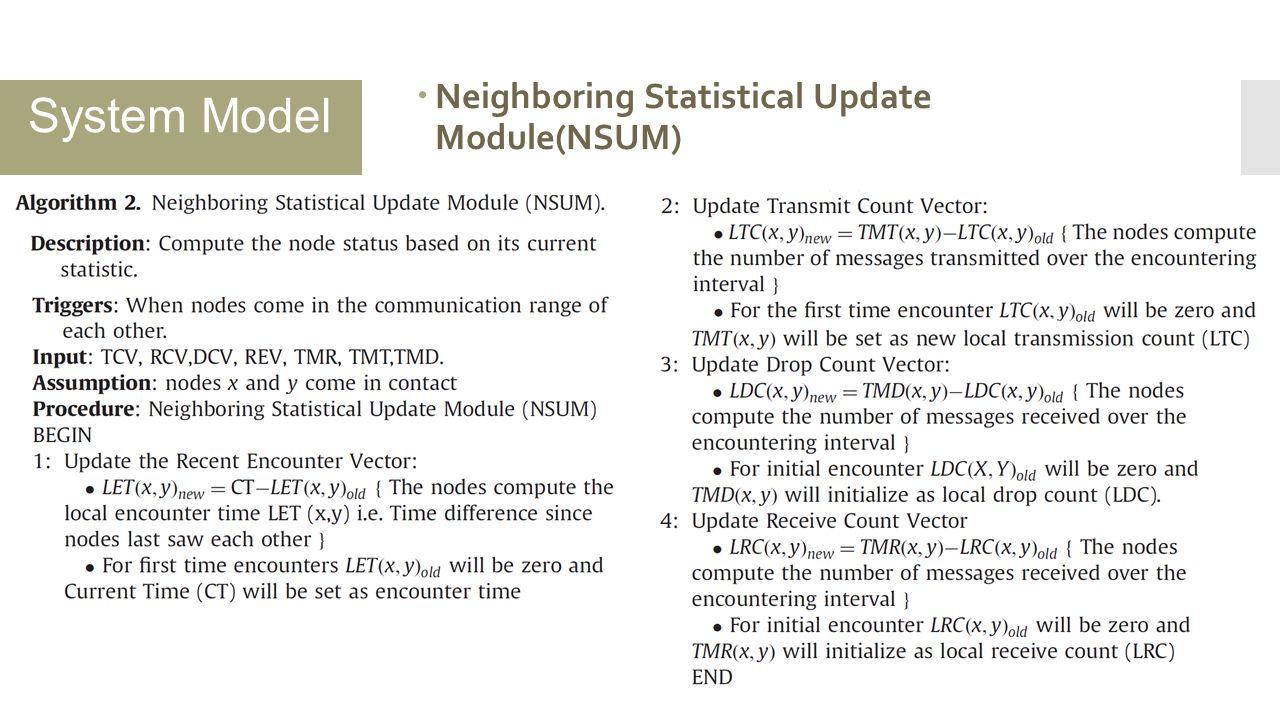 System Model  Neighboring Statistical Update Module(NSUM)
