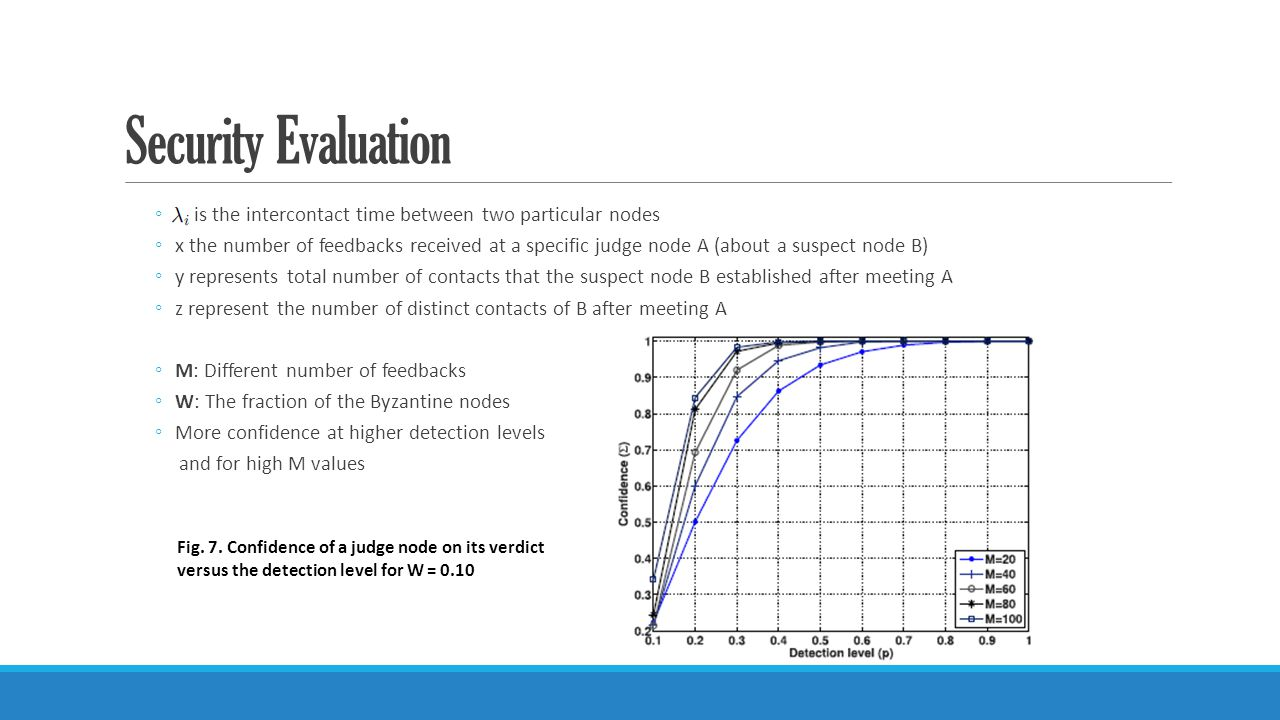 Security Evaluation ◦ is the intercontact time between two particular nodes ◦x the number of feedbacks received at a specific judge node A (about a suspect node B) ◦y represents total number of contacts that the suspect node B established after meeting A ◦z represent the number of distinct contacts of B after meeting A ◦M: Different number of feedbacks ◦W: The fraction of the Byzantine nodes ◦More confidence at higher detection levels and for high M values Fig.