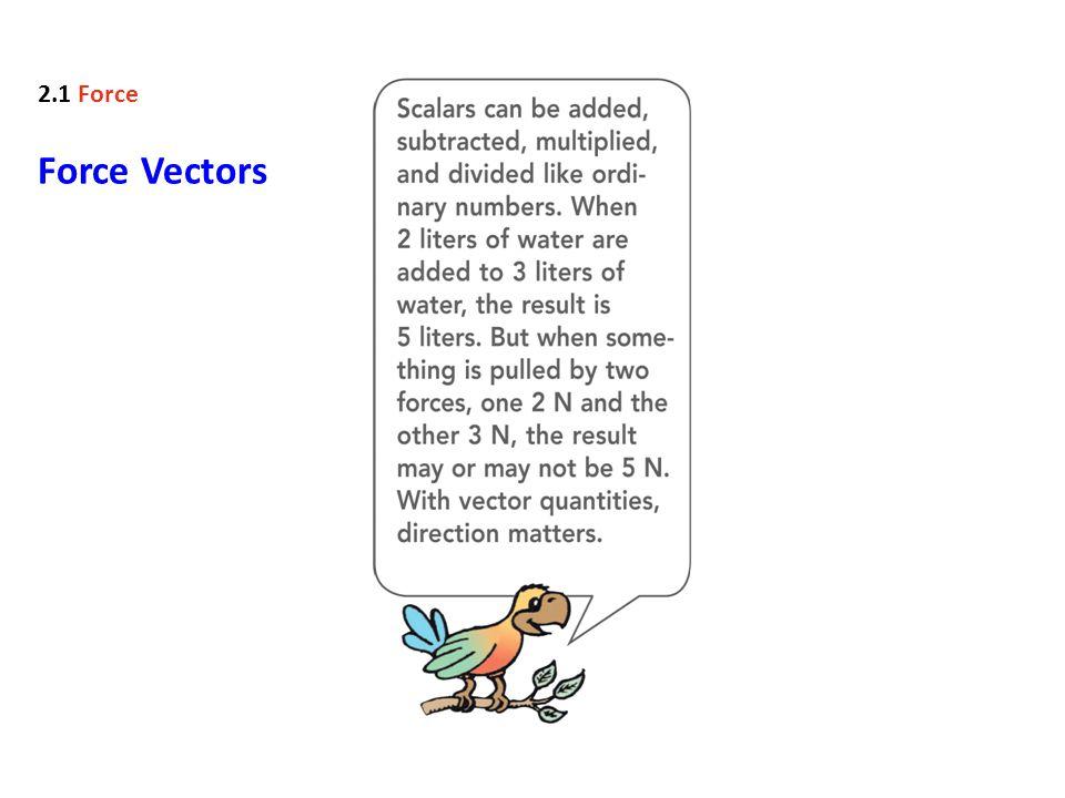 Force Vectors 2.1 Force