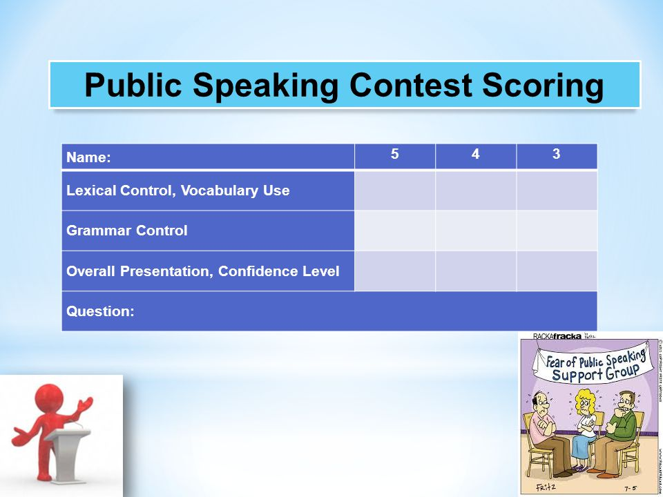 Name: 543 Lexical Control, Vocabulary Use Grammar Control Overall Presentation, Confidence Level Question: Public Speaking Contest Scoring