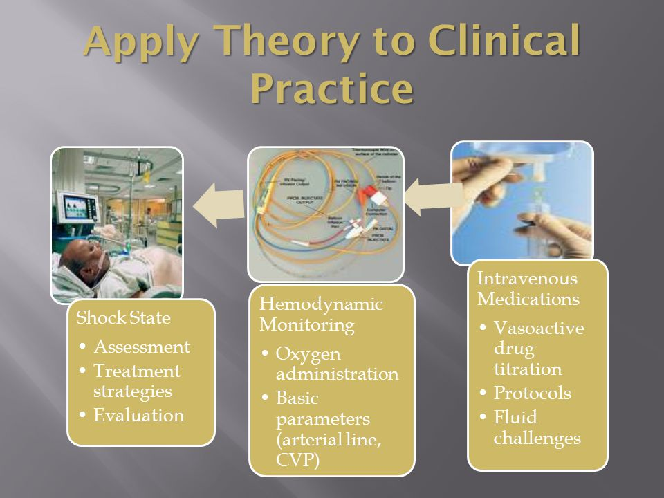 Intravenous Medications Vasoactive drug titration Protocols Fluid challenges Hemodynamic Monitoring Oxygen administration Basic parameters (arterial line, CVP) Shock State Assessment Treatment strategies Evaluation Apply Theory to Clinical Practice