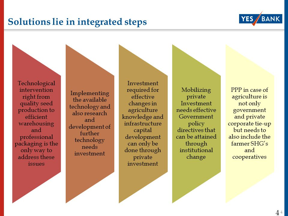 4 Solutions lie in integrated steps Technological intervention right from quality seed production to efficient warehousing and professional packaging is the only way to address these issues Implementing the available technology and also research and development of further technology needs investment Investment required for effective changes in agriculture knowledge and infrastructure capital development can only be done through private investment Mobilizing private Investment needs effective Government policy directives that can be attained through institutional change PPP in case of agriculture is not only government and private corporate tie-up but needs to also include the farmer SHG's and cooperatives 4