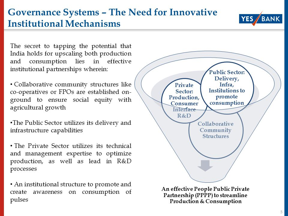 5 Governance Systems – The Need for Innovative Institutional Mechanisms An effective People Public Private Partnership (PPPP) to streamline Production & Consumption Collaborative Community Structures Private Sector: Production, Consumer Interface R&D Public Sector: Delivery, Infra, Institutions to promote consumption The secret to tapping the potential that India holds for upscaling both production and consumption lies in effective institutional partnerships wherein: Collaborative community structures like co-operatives or FPOs are established on- ground to ensure social equity with agricultural growth The Public Sector utilizes its delivery and infrastructure capabilities The Private Sector utilizes its technical and management expertise to optimize production, as well as lead in R&D processes An institutional structure to promote and create awareness on consumption of pulses