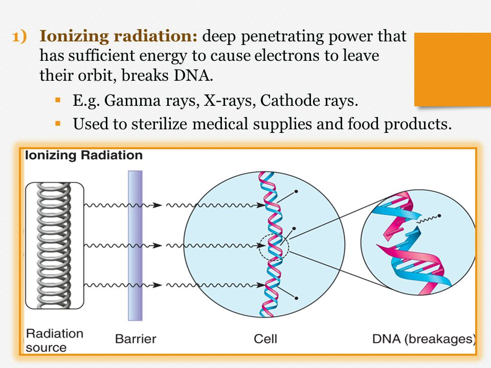 1)Ionizing radiation: deep penetrating power that has sufficient energy to cause electrons to leave their orbit, breaks DNA.  E.g. Gamma rays, X-rays
