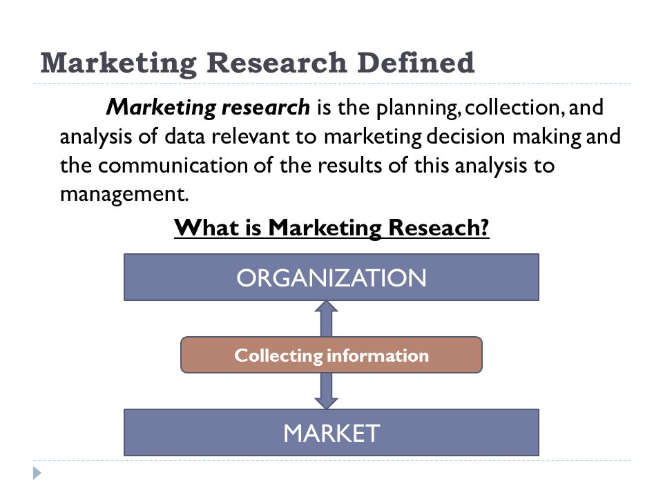 Marketing Research Defined Marketing research is the planning, collection, and analysis of data relevant to marketing decision making and the communic