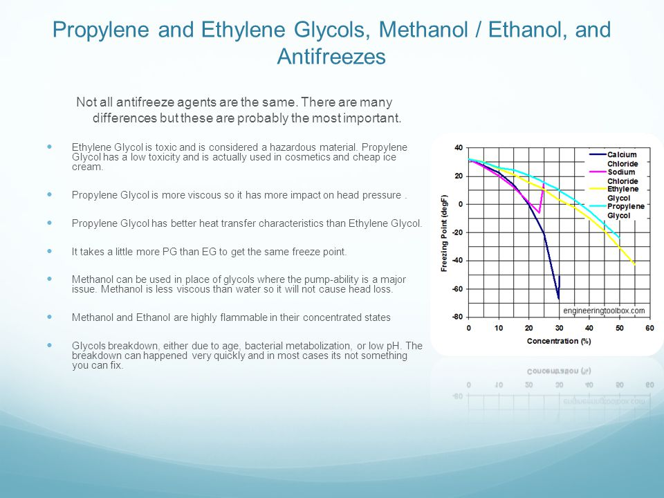 Propylene and Ethylene Glycols, Methanol / Ethanol, and Antifreezes Not all antifreeze agents are the same. There are many differences but these are p