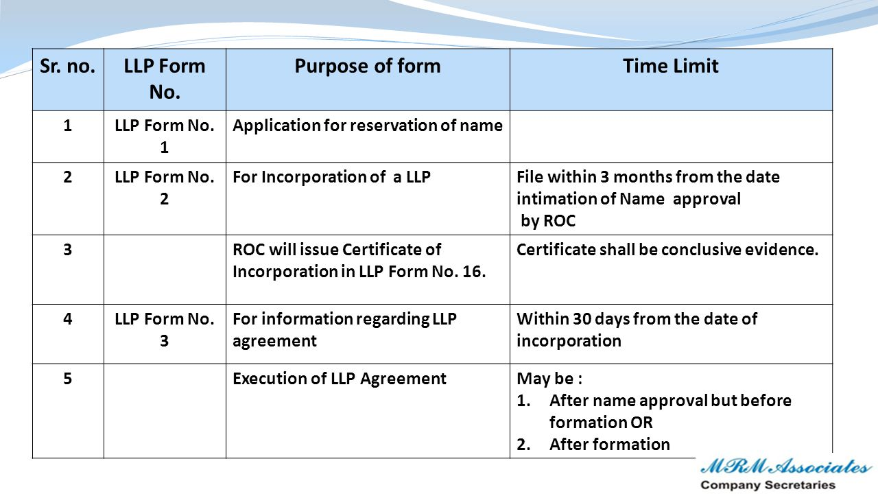 Sr. no.LLP Form No. Purpose of formTime Limit 1LLP Form No. 1 Application for reservation of name 2LLP Form No. 2 For Incorporation of a LLPFile withi