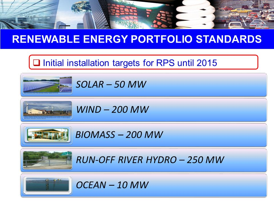 RENEWABLE ENERGY PORTFOLIO STANDARDS  Initial installation targets for RPS until 2015