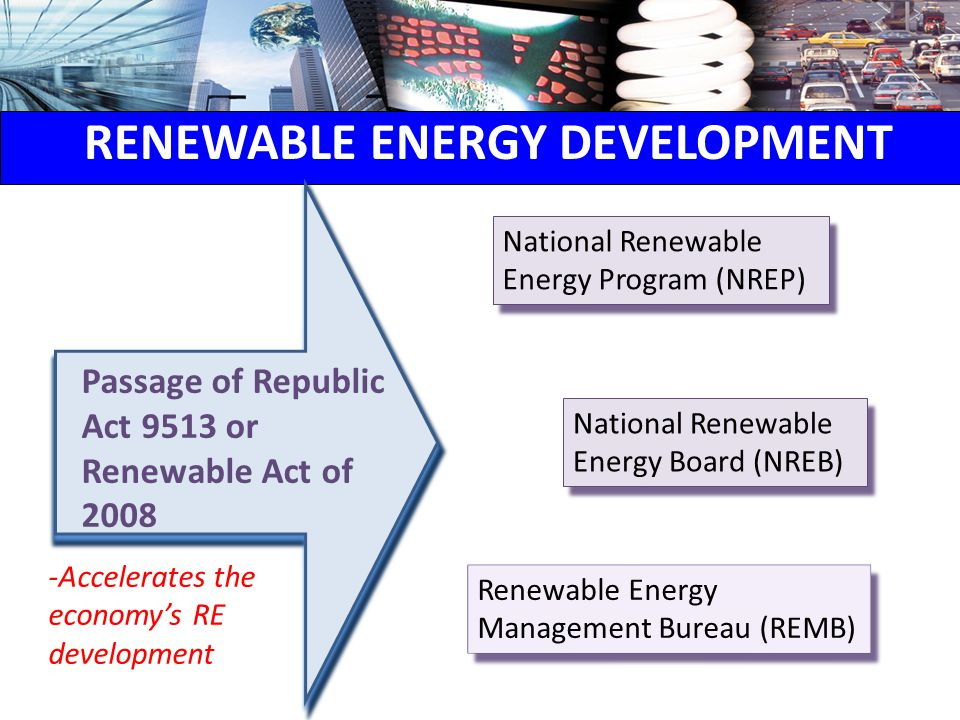 RENEWABLE ENERGY DEVELOPMENT Renewable Energy Management Bureau (REMB) Renewable Energy Management Bureau (REMB) National Renewable Energy Board (NREB) National Renewable Energy Board (NREB) National Renewable Energy Program (NREP) National Renewable Energy Program (NREP) -Accelerates the economy's RE development
